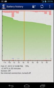 2 Battery Pro - Battery Saver Mod Apk Download